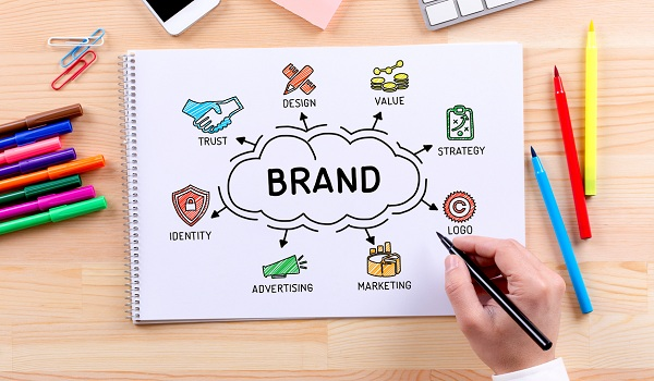 Một số điểm cơ bản Doanh Nghiệp Cần Cải Thiện Ngay Trong Marketing Online ảnh 1