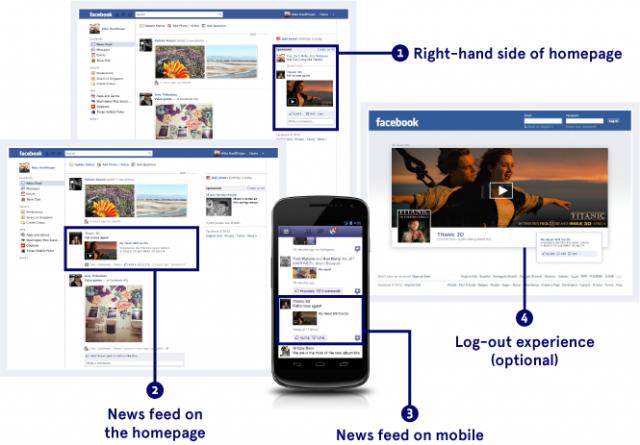 Những điều cơ bản về Facebook Ads không phả ai cũng biết? ảnh 1